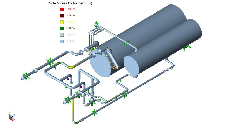 Stress Analysis for a Centrifugal Pump Piping System